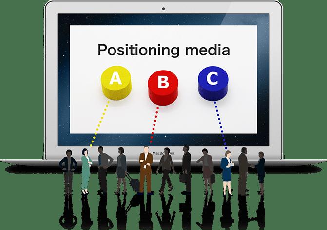ポジショニングメディア