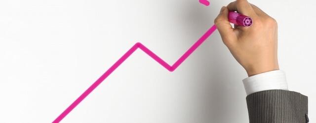 工務店の集客成功後のグラフ図