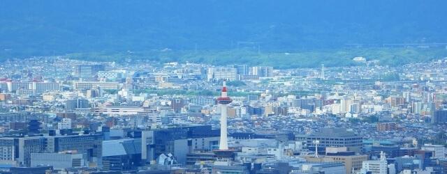 京都イメージ画像