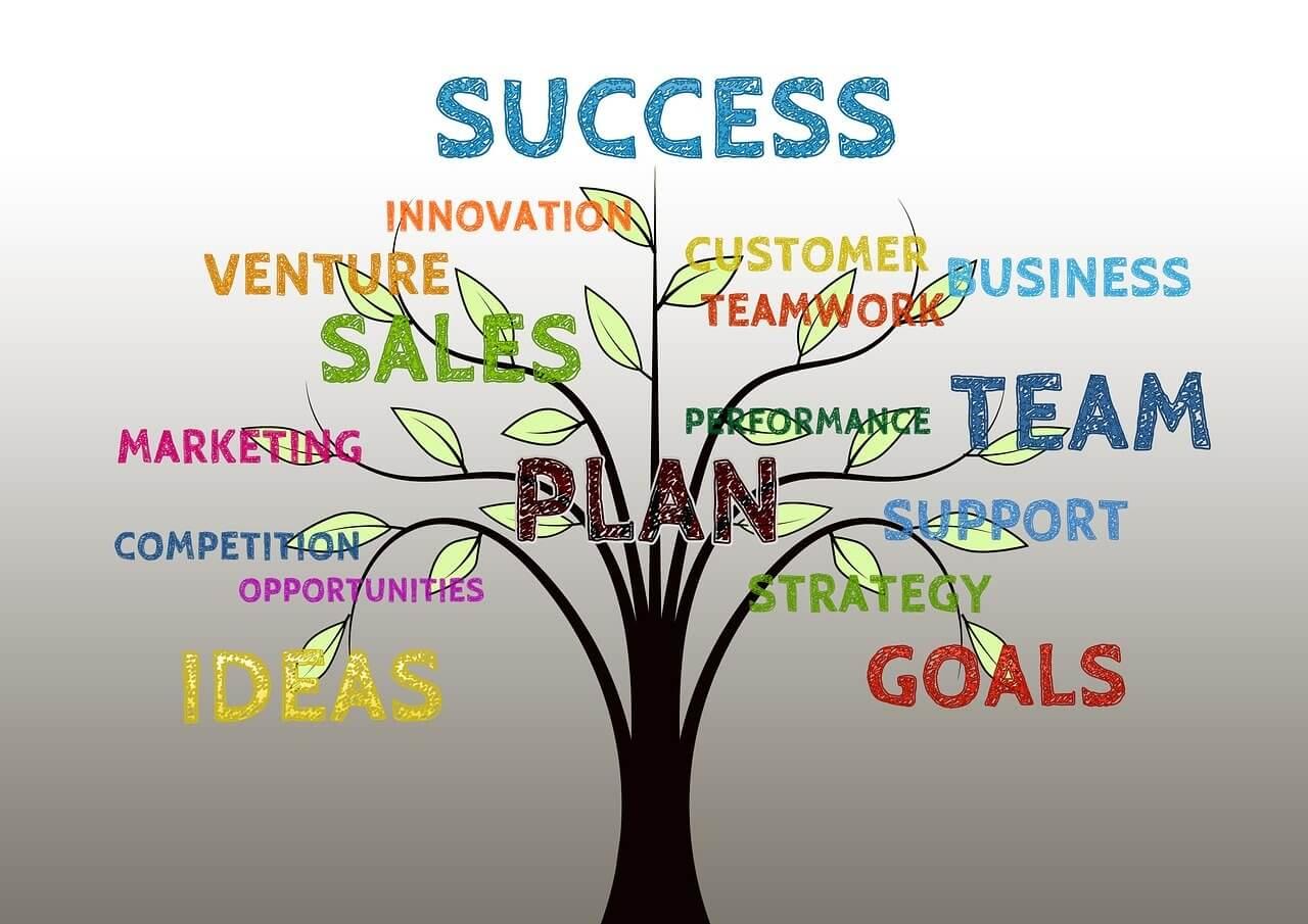 BtoBオウンドメディア戦略の成功プロセス