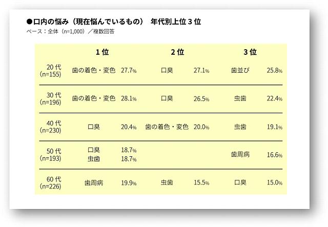 市場調査メディアホノテ