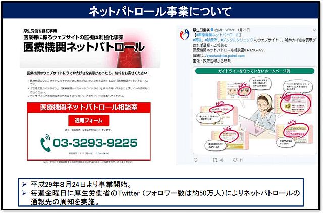 厚生労働省資料「医療広告の監視指導体制強化について」
