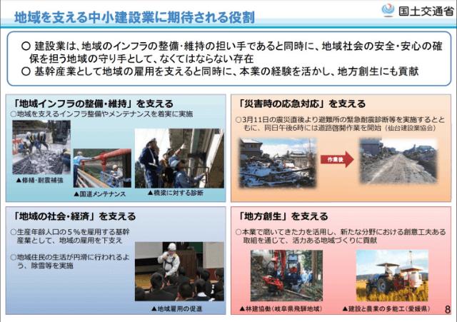 国土交通省「建設産業の現状と課題」