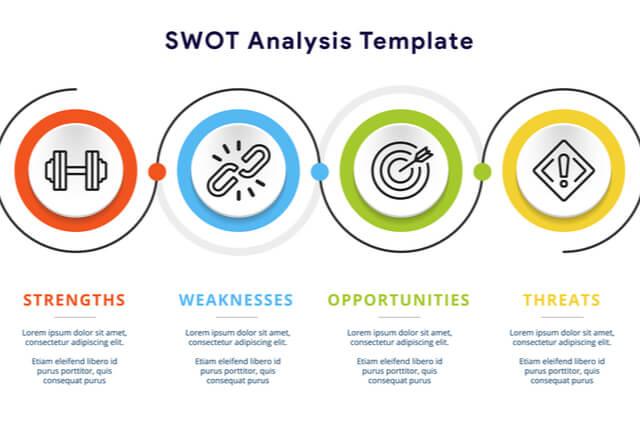 物流業におけるSWOT分析とは?具体例とあわせてわかりやすく解説