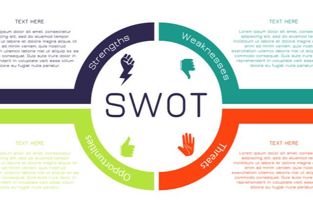 SWOT分析を商社事業に活かす!基礎知識や事例と共にマーケティング力を深める