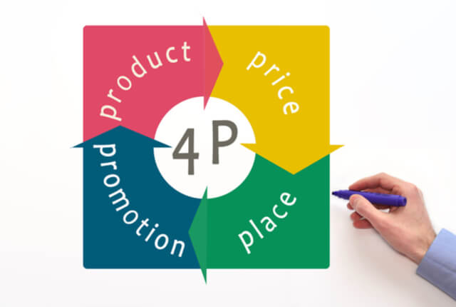 差異化戦略を実現するための4P分析