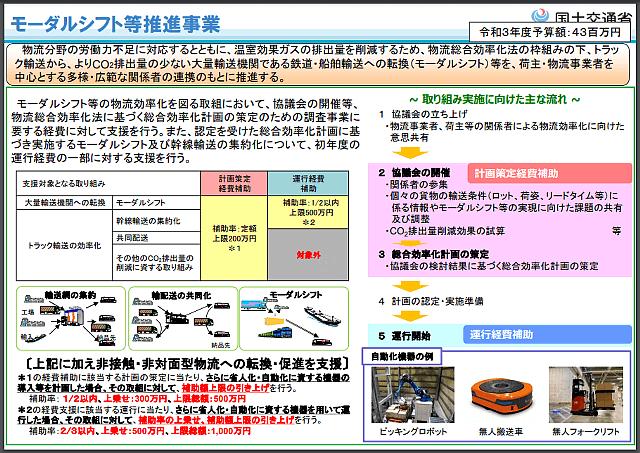 国交省モーダルシフト資料