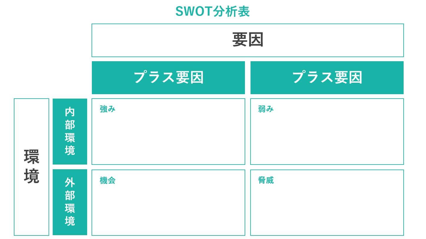 SWOT分析テンプレート<br>ダウンロードページ